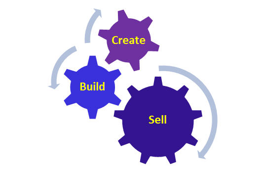 create-build-sell